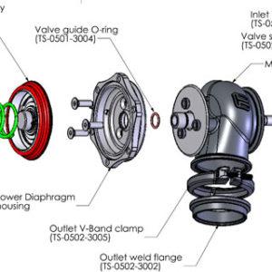 Turbosmart เวสเกต Progate 50 14 psi